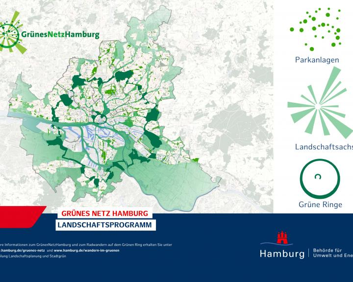 Green Network of Hamburg (2016)